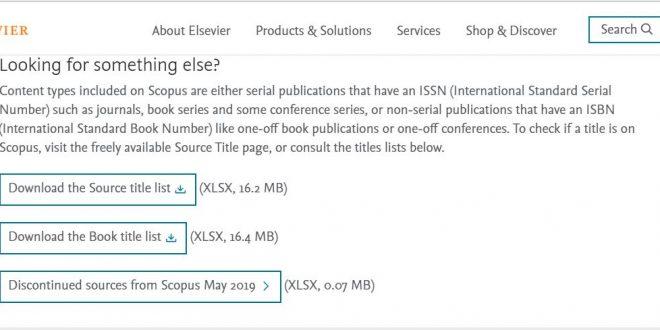 مجلات حذف شده از اسکوپوس